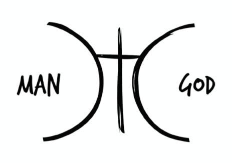 Gospel Presentation Part 5